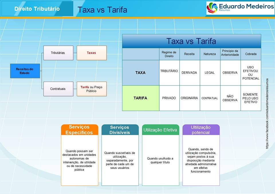 taxa vs tarifa